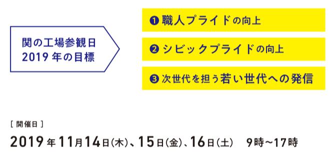 関の工場参観日2019 コンセプト